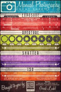 Read more about the article Manual Photography Cheatsheet | Make: