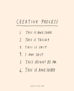 Read more about the article The Creative Process — June Letters Studio