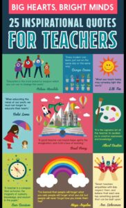 Read more about the article Love some of these quotes – great reminder of the beauty of teaching #sltchat #p